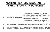 Carbonate Diagenesis